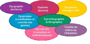Constellation des DYS_Provisoire